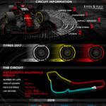 Italiens Grand Prix i Monza